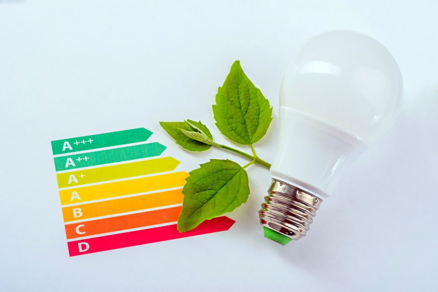 Energielabels op elektrische apparaten Luminus